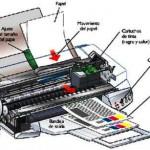 Funcionaminento de las impresoras de tinta